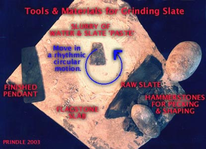 Groundstone Technology In The Northeast Tools Bowls And